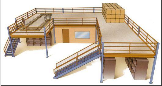 2021阁楼货架 上面做办公室 下面放货架