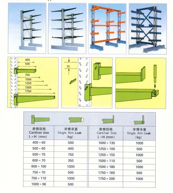 悬臂式货架规格